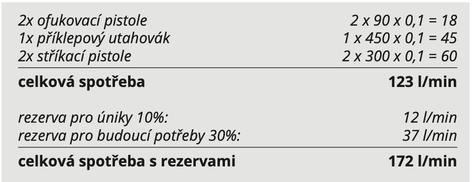 Sn%C3%ADmek%20obrazovky%202021-01-13%20v%C2%A021-28-23.png